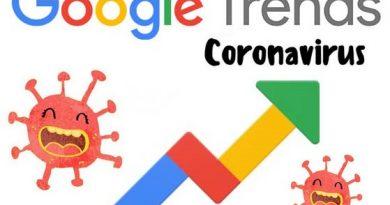 Tendencias de búsqueda estado de alarma coronavirus